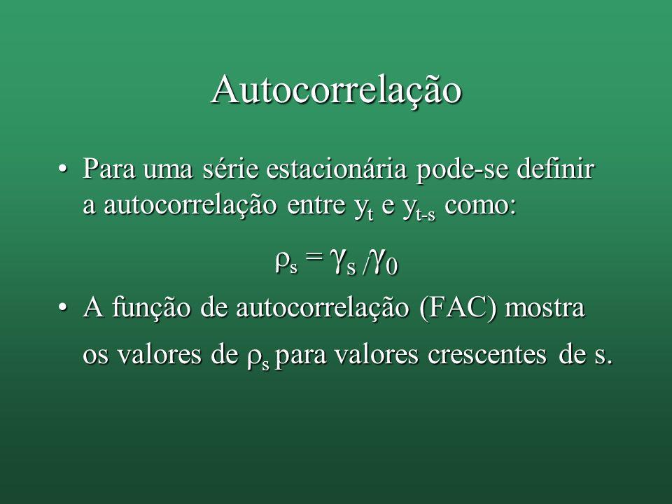 Autocorrelação Para uma série estacionária pode-se definir a autocorrelação entre y t e y t-s como:Para uma série estacionária pode-se definir a autoc