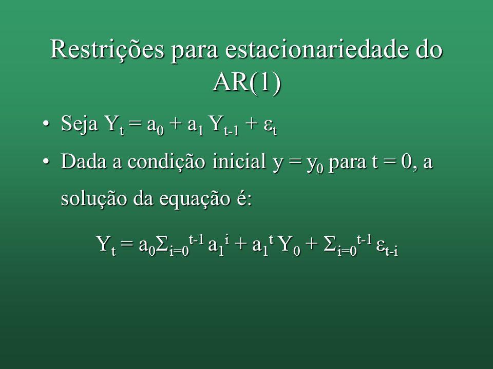 Restrições para estacionariedade do AR(1) Seja Y t = a 0 + a 1 Y t-1 + tSeja Y t = a 0 + a 1 Y t-1 + t Dada a condição inicial y = y 0 para t = 0, a s