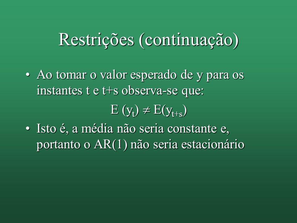Restrições (continuação) Ao tomar o valor esperado de y para os instantes t e t+s observa-se que:Ao tomar o valor esperado de y para os instantes t e