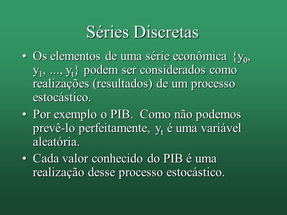 Séries Discretas Os elementos de uma série econômica {y 0, y 1,..., y t } podem ser considerados como realizações (resultados) de um processo estocást