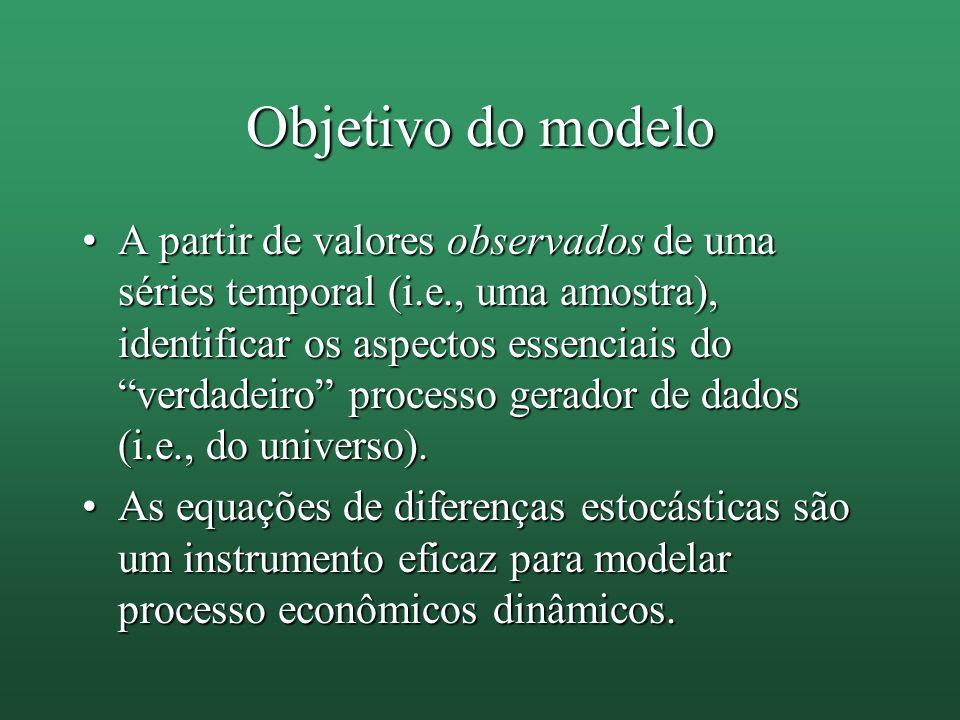 Objetivo do modelo A partir de valores observados de uma séries temporal (i.e., uma amostra), identificar os aspectos essenciais do verdadeiro process