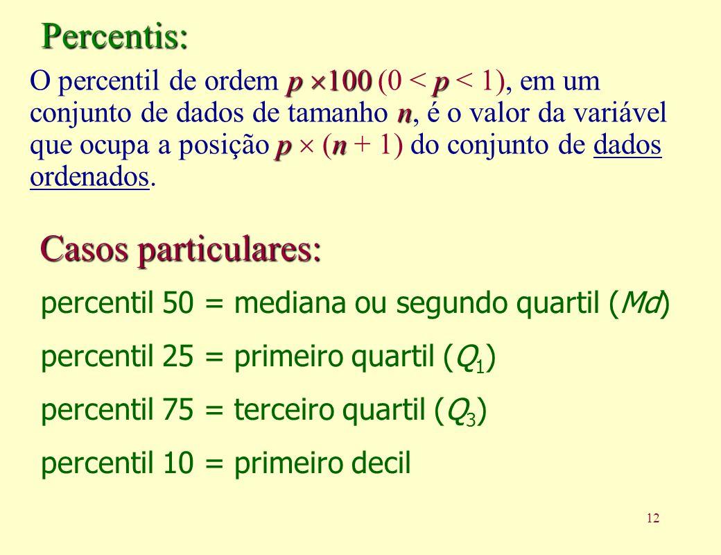 12 p 100p n pn O percentil de ordem p 100 (0 < p < 1), em um conjunto de dados de tamanho n, é o valor da variável que ocupa a posição p (n + 1) do conjunto de dados ordenados.