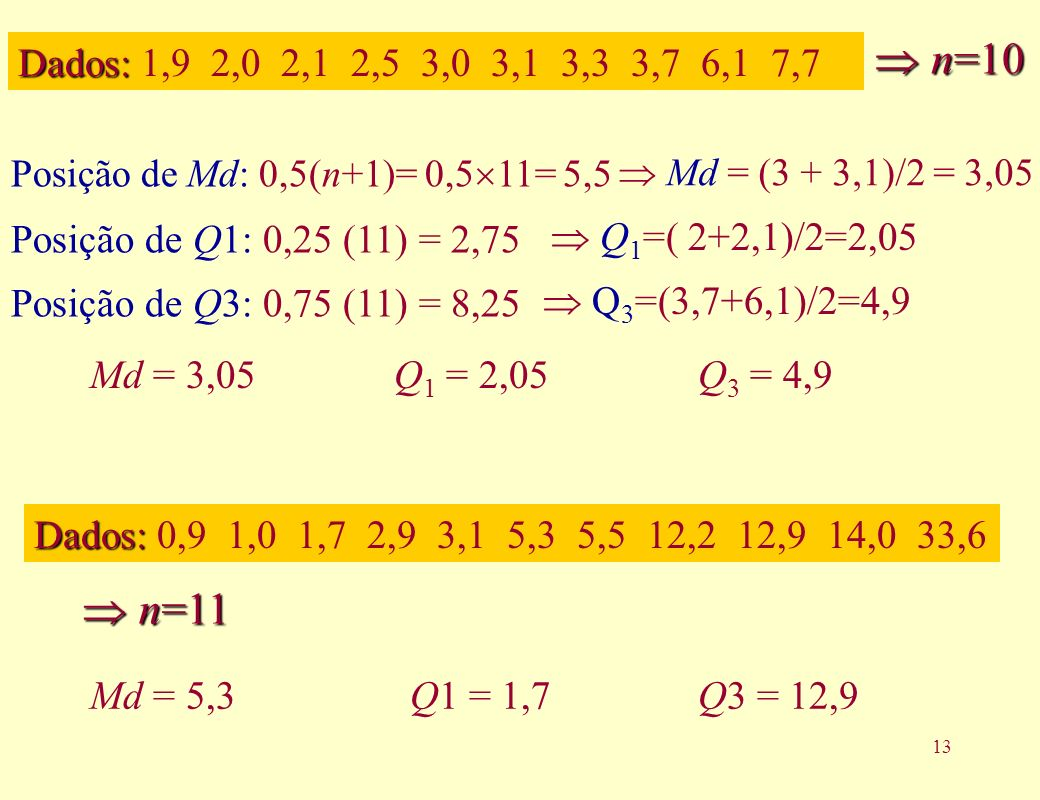 13 Md = 3,05Q 1 = 2,05Q 3 = 4,9 Md = 5,3Q1 = 1,7Q3 = 12,9 Dados: Dados: 1,9 2,0 2,1 2,5 3,0 3,1 3,3 3,7 6,1 7,7 n=10 n=10 Posição de Md: 0,5(n+1)= 0,5