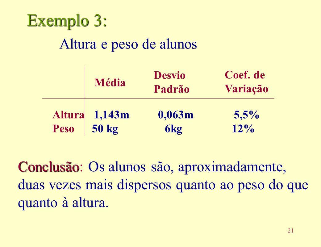 21 Altura 1,143m 0,063m 5,5% Peso 50 kg 6kg 12% Média Desvio Padrão Coef. de Variação Conclusão Conclusão: Os alunos são, aproximadamente, duas vezes