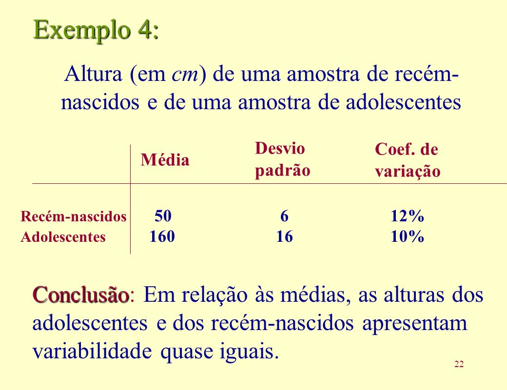 22 Conclusão Conclusão: Em relação às médias, as alturas dos adolescentes e dos recém-nascidos apresentam variabilidade quase iguais. Desvio padrão Co
