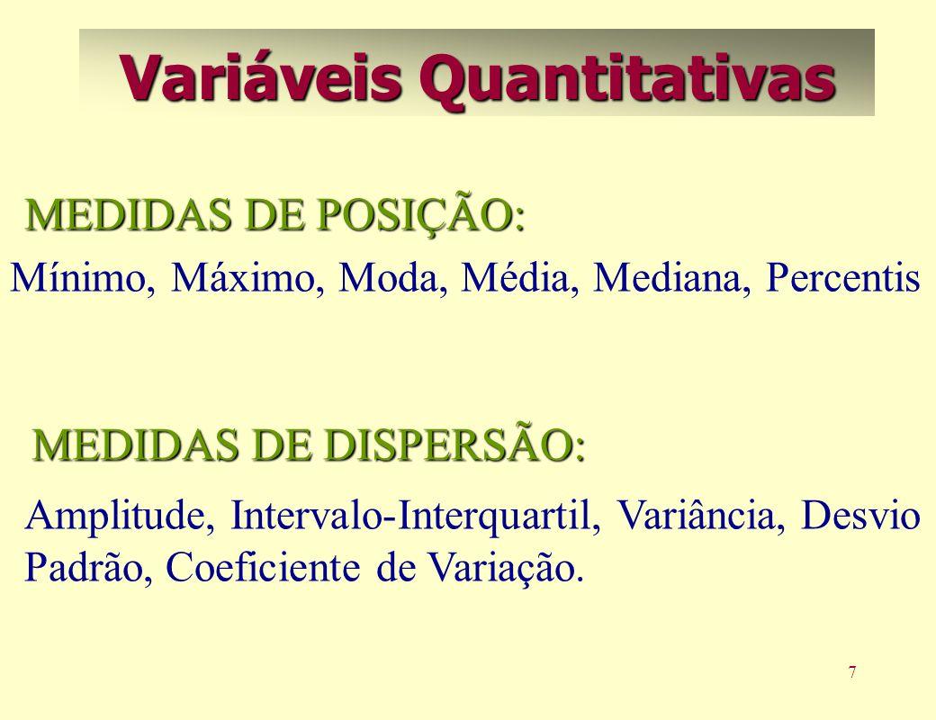 7 Variáveis Quantitativas Amplitude, Intervalo-Interquartil, Variância, Desvio Padrão, Coeficiente de Variação. MEDIDAS DE DISPERSÃO: Mínimo, Máximo,