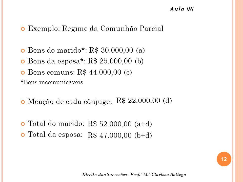 12 Aula 06 Exemplo: Regime da Comunhão Parcial Bens do marido*: R$ 30.000,00 (a) Bens da esposa*: R$ 25.000,00 (b) Bens comuns: R$ 44.000,00 (c) *Bens incomunicáveis Meação de cada cônjuge: Total do marido: Total da esposa: R$ 22.000,00 (d) R$ 52.000,00 (a+d) R$ 47.000,00 (b+d) Direito das Sucessões - Prof.ª M.ª Clarissa Bottega