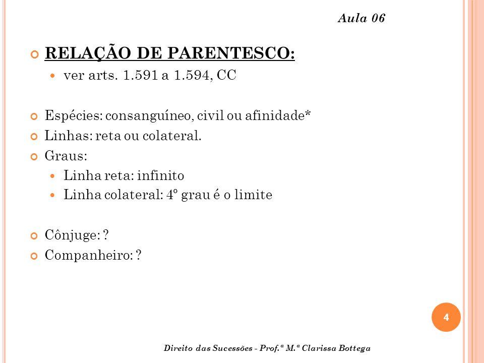 4 Aula 06 RELAÇÃO DE PARENTESCO: ver arts.