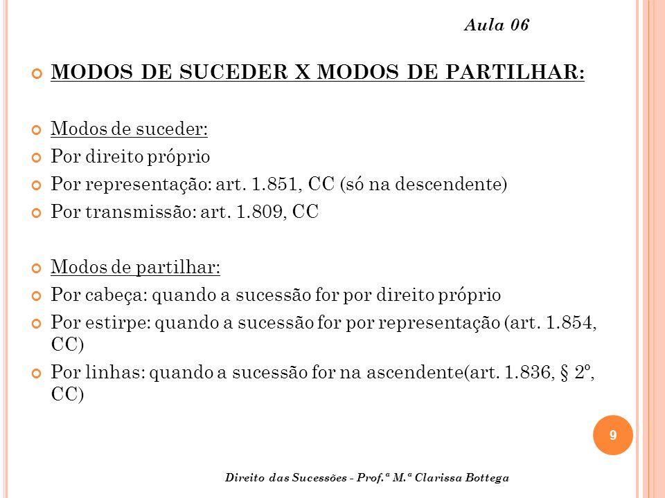 9 Aula 06 MODOS DE SUCEDER X MODOS DE PARTILHAR: Modos de suceder: Por direito próprio Por representação: art.