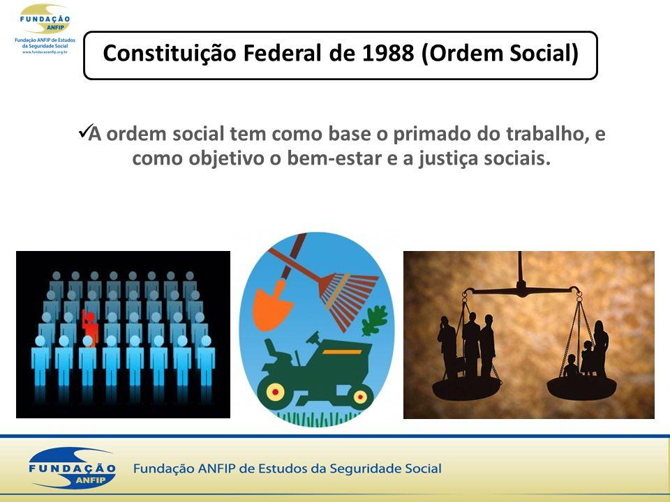 Pela Constituição Federal de 1988 estabeleceu-se um elo entre Seguro e Justiça Social; Trabalho deve sempre vir acompanhado de segurança social >>> aposentadoria, riscos de morte e invalidez etc; O custeio da Seguridade tem previsão constitucional; Quais as fontes de financiamento.