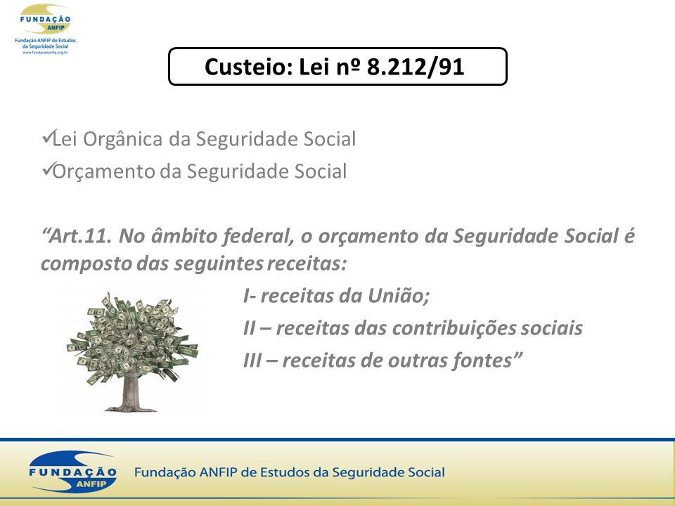 Lei Orgânica da Seguridade Social Orçamento da Seguridade Social Art.11.
