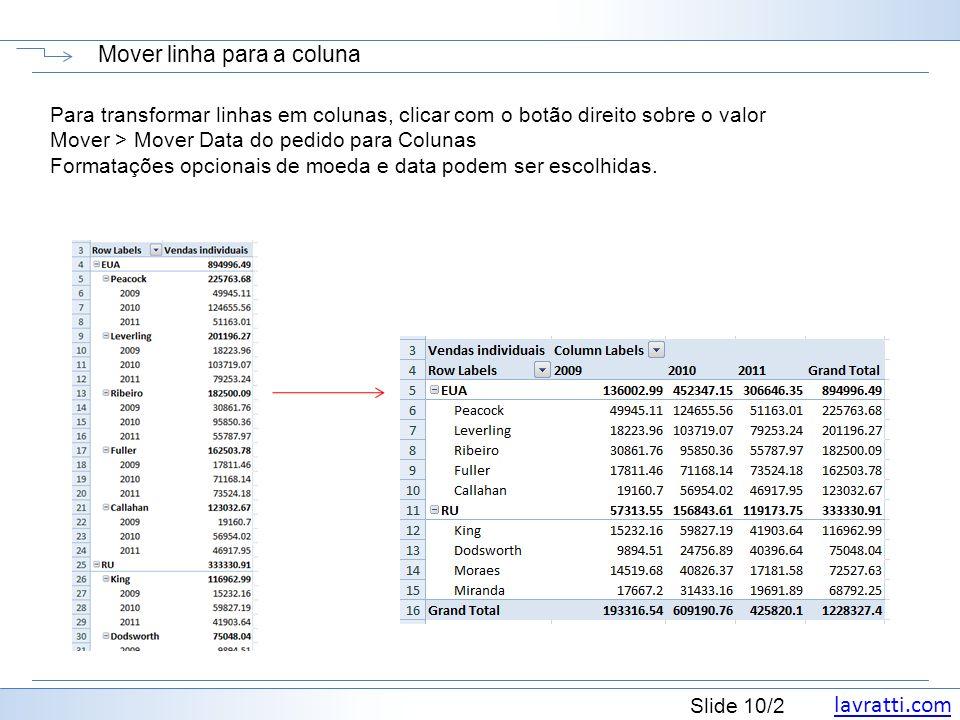 lavratti.com Slide 10/2 Mover linha para a coluna Para transformar linhas em colunas, clicar com o botão direito sobre o valor Mover > Mover Data do p