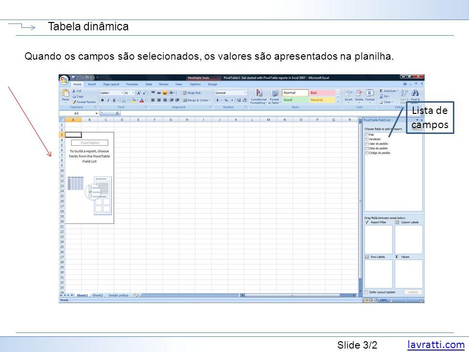 lavratti.com Slide 3/2 Tabela dinâmica Quando os campos são selecionados, os valores são apresentados na planilha. Lista de campos