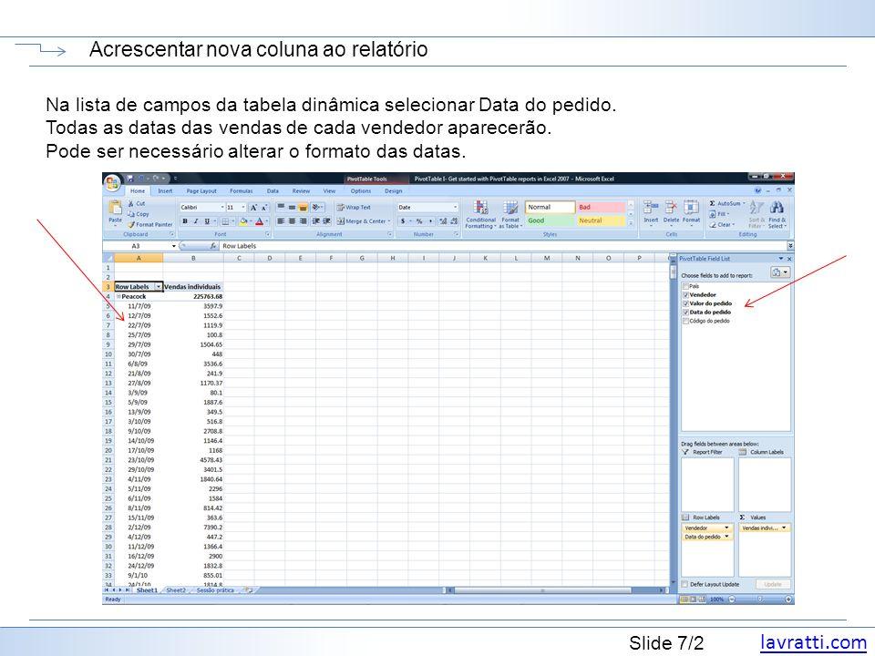 lavratti.com Slide 7/2 Acrescentar nova coluna ao relatório Na lista de campos da tabela dinâmica selecionar Data do pedido. Todas as datas das vendas