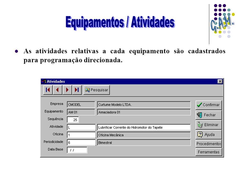 As atividades relativas a cada equipamento são cadastrados para programação direcionada.