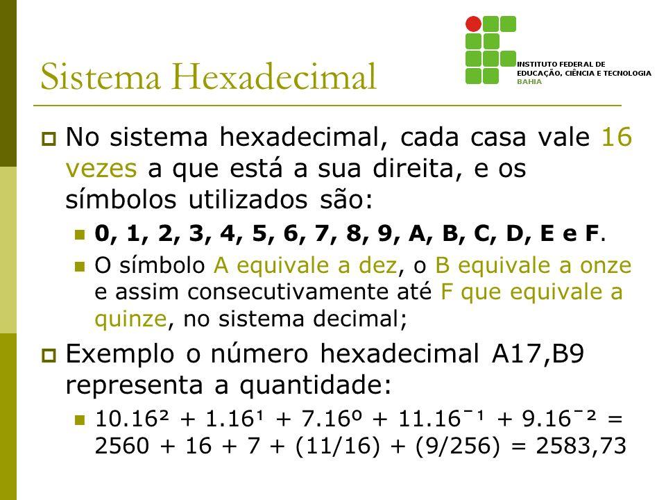 Sistema Hexadecimal No sistema hexadecimal, cada casa vale 16 vezes a que está a sua direita, e os símbolos utilizados são: 0, 1, 2, 3, 4, 5, 6, 7, 8,