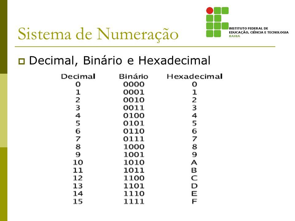 Sistema de Numeração Decimal, Binário e Hexadecimal