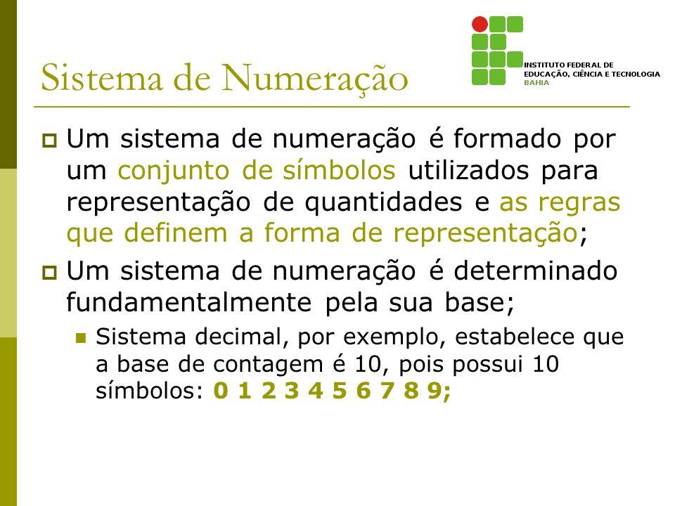 Um sistema de numeração é formado por um conjunto de símbolos utilizados para representação de quantidades e as regras que definem a forma de represen