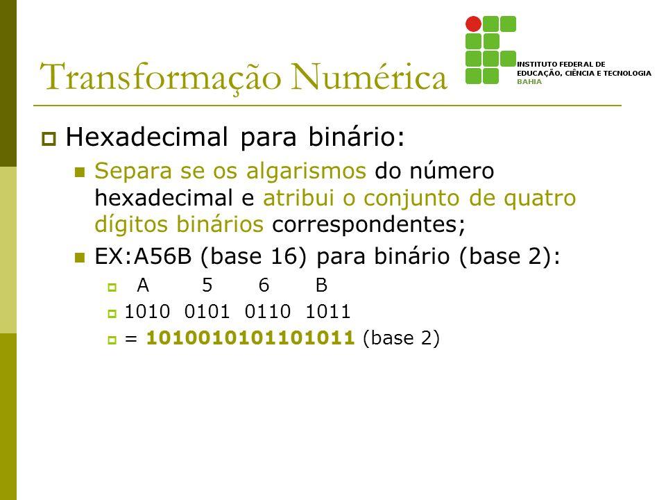 Transformação Numérica Hexadecimal para binário: Separa se os algarismos do número hexadecimal e atribui o conjunto de quatro dígitos binários corresp