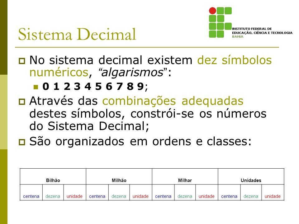 Sistema Decimal No sistema decimal existem dez símbolos numéricos, algarismos : 0 1 2 3 4 5 6 7 8 9; Através das combinações adequadas destes símbolos