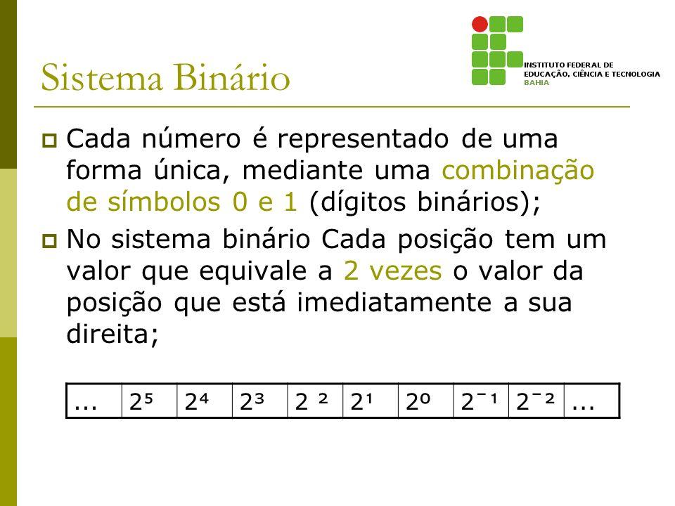 Sistema Binário Cada número é representado de uma forma única, mediante uma combinação de símbolos 0 e 1 (dígitos binários); No sistema binário Cada p