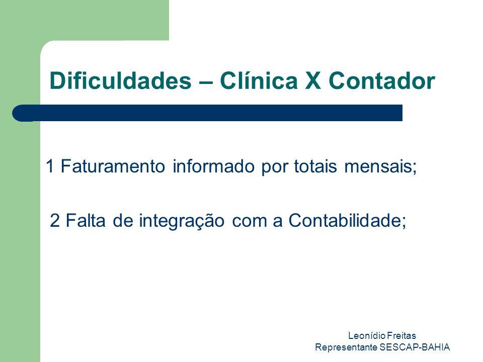 Leonídio Freitas Representante SESCAP-BAHIA Dificuldades – Clínica X Contador 1 Faturamento informado por totais mensais; 2 Falta de integração com a