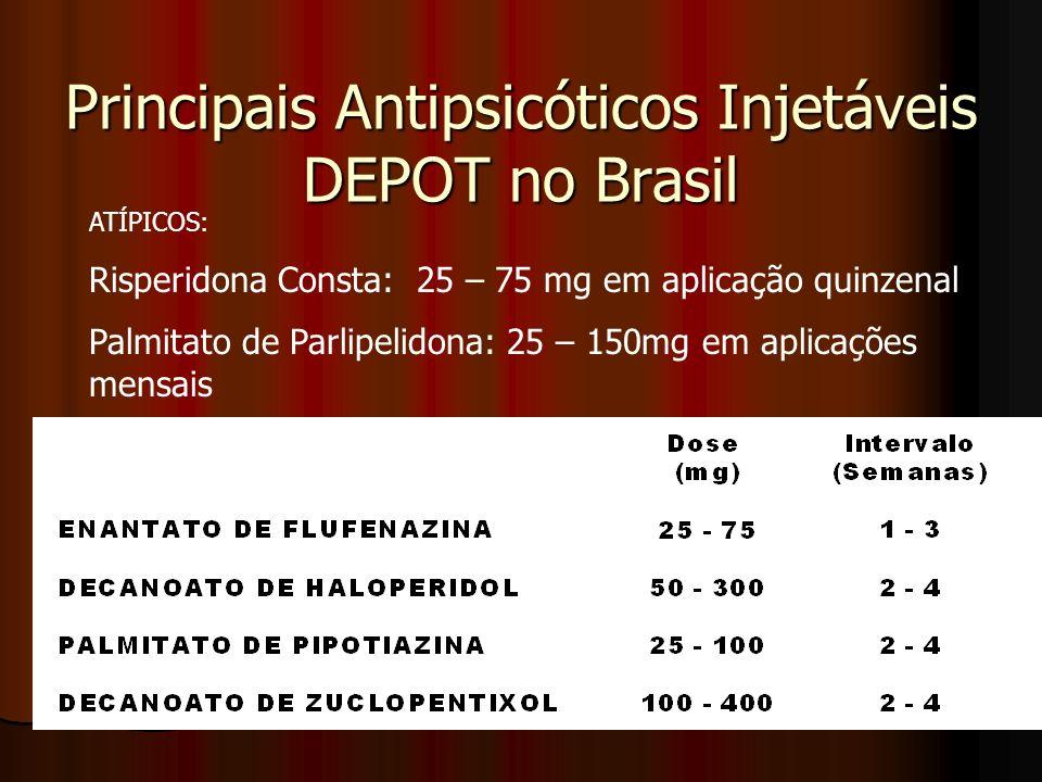 Principais Antipsicóticos Injetáveis DEPOT no Brasil ATÍPICOS: Risperidona Consta: 25 – 75 mg em aplicação quinzenal Palmitato de Parlipelidona: 25 –