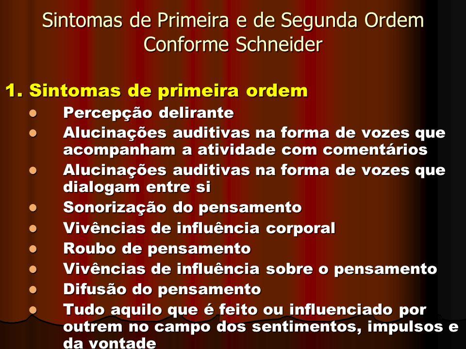 Sintomas de Primeira e de Segunda Ordem Conforme Schneider 1. Sintomas de primeira ordem Percepção delirante Percepção delirante Alucinações auditivas