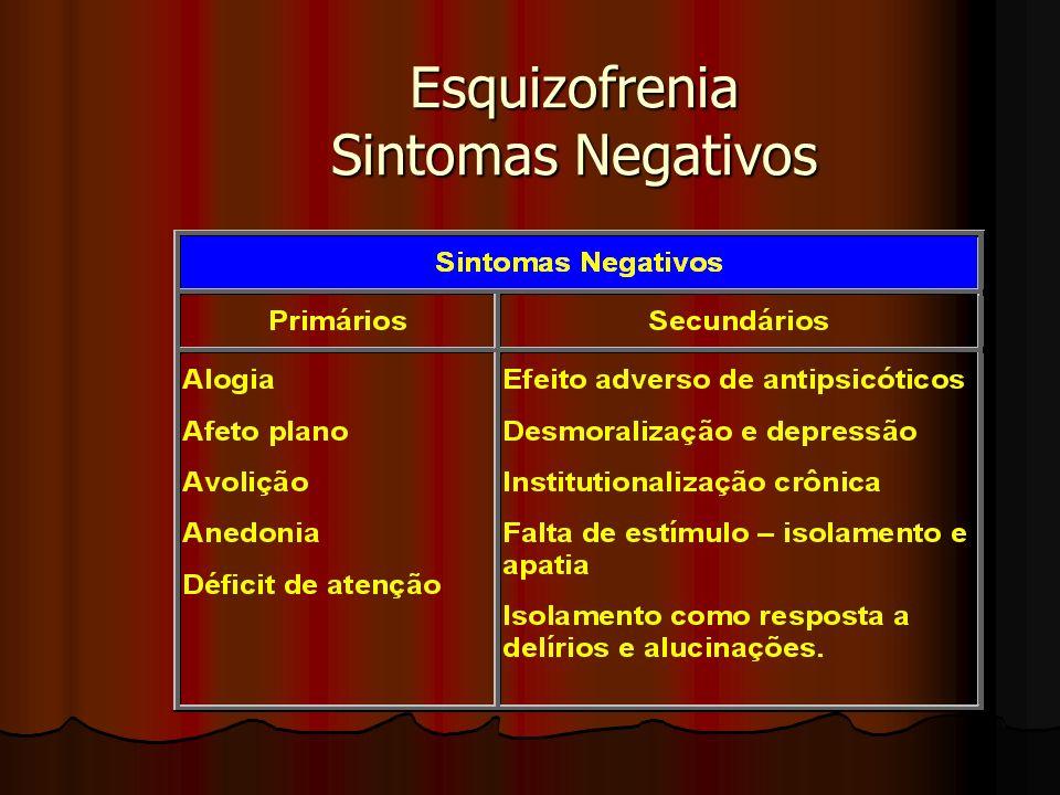 Esquizofrenia Sintomas Negativos
