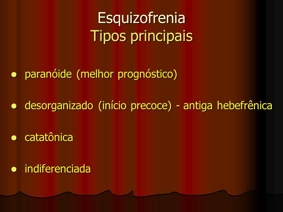 Esquizofrenia Tipos principais paranóide (melhor prognóstico) paranóide (melhor prognóstico) desorganizado (início precoce) - antiga hebefrênica desor