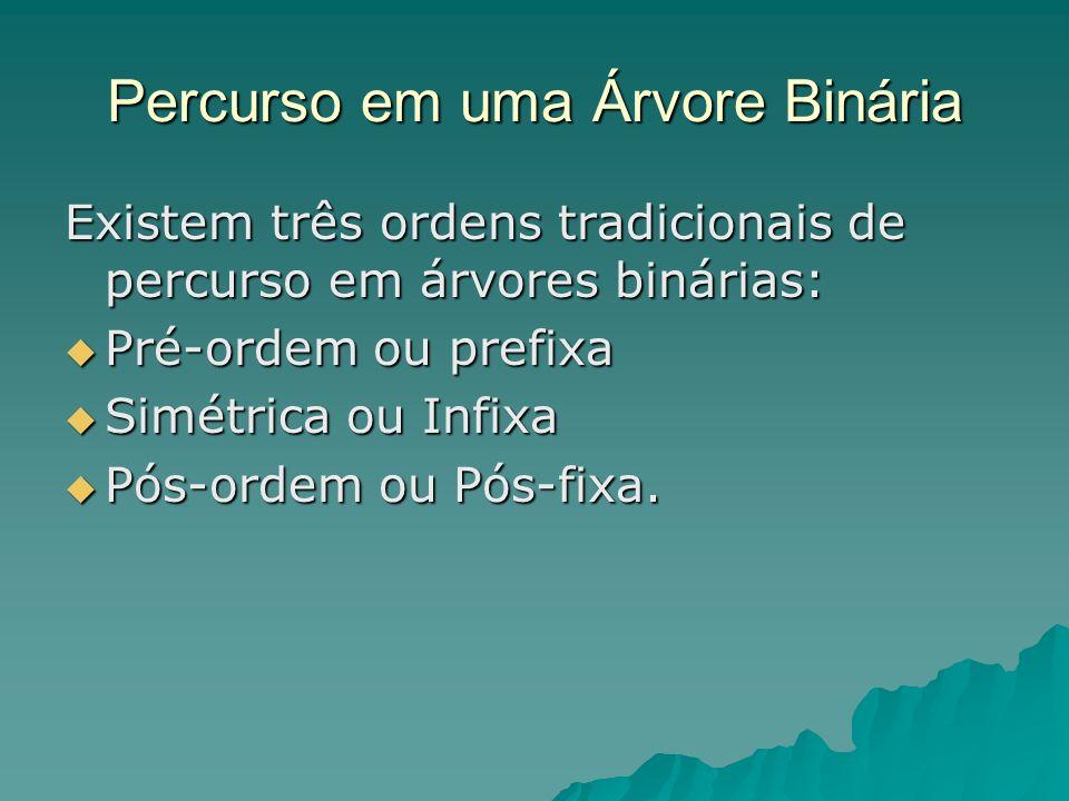 Percurso em uma Árvore Binária Existem três ordens tradicionais de percurso em árvores binárias: Pré-ordem ou prefixa Pré-ordem ou prefixa Simétrica ou Infixa Simétrica ou Infixa Pós-ordem ou Pós-fixa.