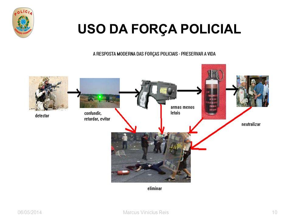 06/05/2014Marcus Vinicius Reis10 USO DA FORÇA POLICIAL