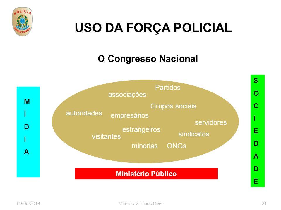 06/05/2014Marcus Vinicius Reis21 USO DA FORÇA POLICIAL O Congresso Nacional servidores visitantes ONGs associações autoridades empresários estrangeiro