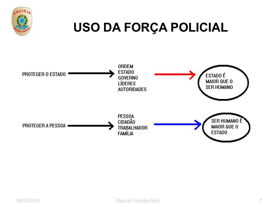 06/05/2014Marcus Vinicius Reis7 USO DA FORÇA POLICIAL
