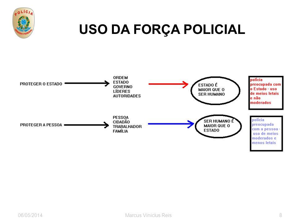 06/05/2014Marcus Vinicius Reis8 USO DA FORÇA POLICIAL