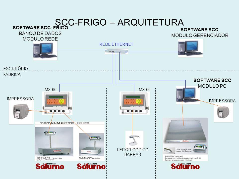 SCC-FRIGO – ARQUITETURA MX-66 IMPRESSORA LEITOR CÓDIGO BARRAS FABRICA ESCRITÓRIO IMPRESSORA REDE ETHERNET MX-66 SOFTWARE SCC- FRIGO BANCO DE DADOS MOD