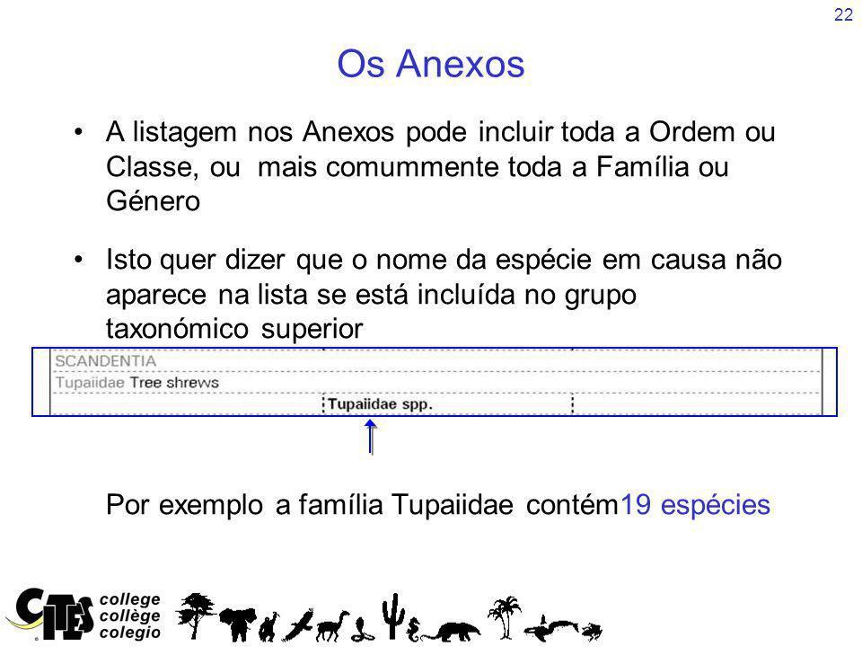 22 Os Anexos A listagem nos Anexos pode incluir toda a Ordem ou Classe, ou mais comummente toda a Família ou Género Isto quer dizer que o nome da espé