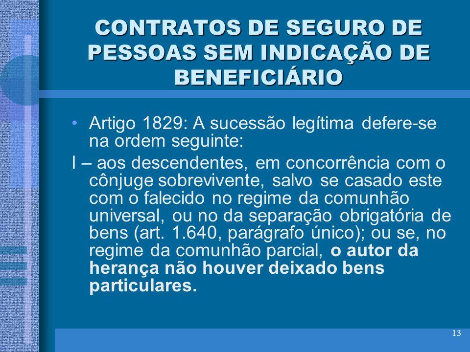 13 CONTRATOS DE SEGURO DE PESSOAS SEM INDICAÇÃO DE BENEFICIÁRIO Artigo 1829: A sucessão legítima defere-se na ordem seguinte: I – aos descendentes, em