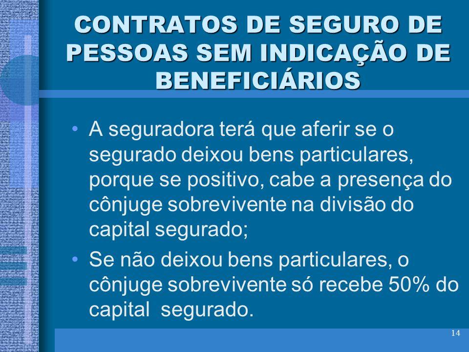 CONTRATOS DE SEGURO DE PESSOAS SEM INDICAÇÃO DE BENEFICIÁRIOS A seguradora terá que aferir se o segurado deixou bens particulares, porque se positivo,