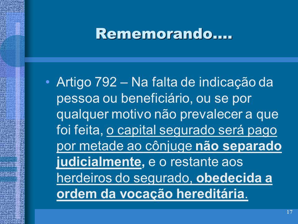 Rememorando.... Artigo 792 – Na falta de indicação da pessoa ou beneficiário, ou se por qualquer motivo não prevalecer a que foi feita, o capital segu