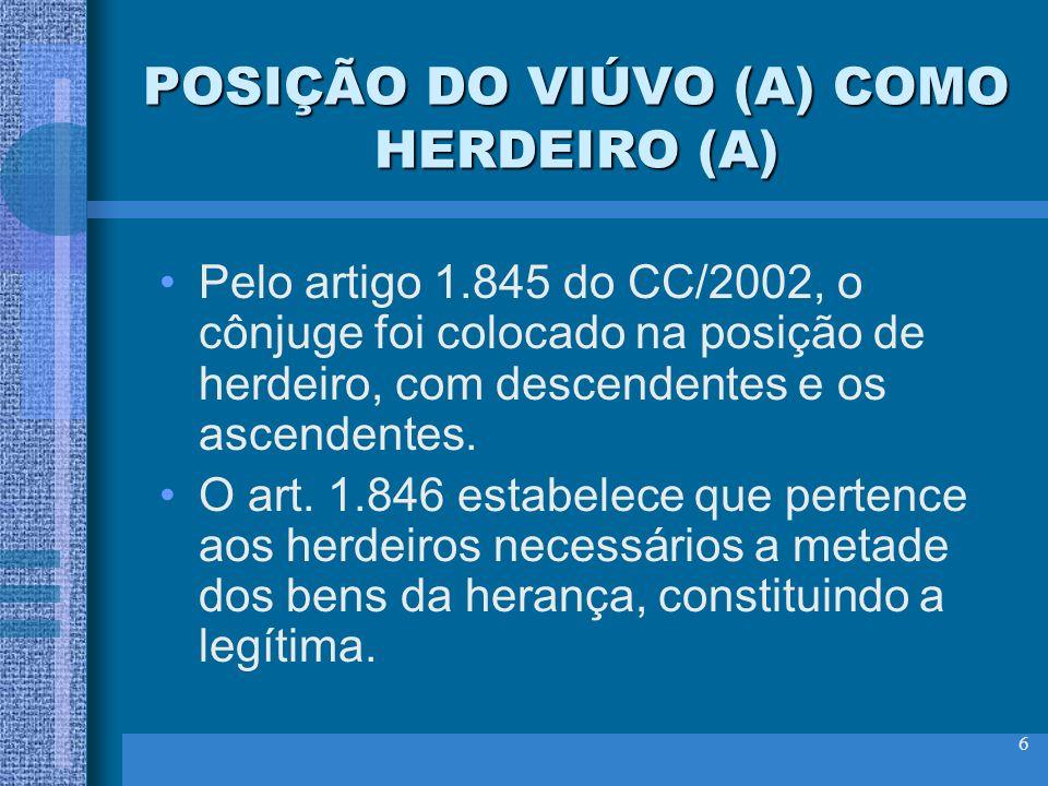 6 POSIÇÃO DO VIÚVO (A) COMO HERDEIRO (A) Pelo artigo 1.845 do CC/2002, o cônjuge foi colocado na posição de herdeiro, com descendentes e os ascendente