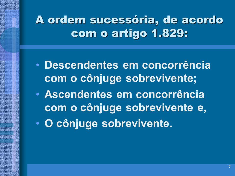 7 A ordem sucessória, de acordo com o artigo 1.829: Descendentes em concorrência com o cônjuge sobrevivente; Ascendentes em concorrência com o cônjuge