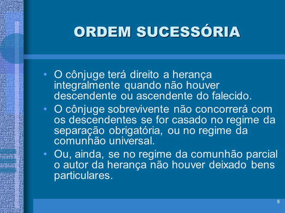 8 ORDEM SUCESSÓRIA O cônjuge terá direito a herança integralmente quando não houver descendente ou ascendente do falecido. O cônjuge sobrevivente não