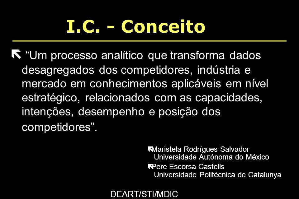 CENAGRI DEART/STI/MDIC Coordenação Geral de Informação Documental Agrícola Responsável por gerir o SNIDA (Sistema Nacional de Informação Documental Agrícola Representante brasileiro do AGRIS/FAO Agrobase: 188.551 referências bibliográficas http://www.cnptia.embrapa.br/servicos/bdpa/frame_bdpa.html