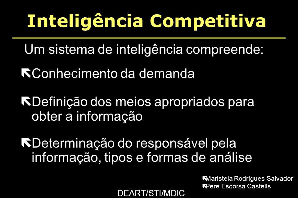 Modelo Geral: Necessidades de Informação das Empresas DEART/STI/MDIC POLÍTICA ECONOMIA CLIENTES PROVEDORES FINANCIADORES DISTRIBUIDORES REGULADORES COMPETIDORES TECNO L OGIA SOCIEDADE Fonte: Cornella, 1994