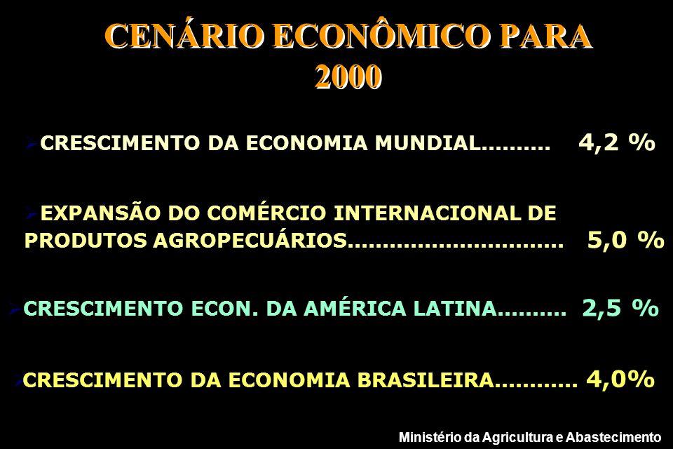 CENÁRIO ECONÔMICO PARA 2000 EXPANSÃO DO COMÉRCIO INTERNACIONAL DE PRODUTOS AGROPECUÁRIOS...............................
