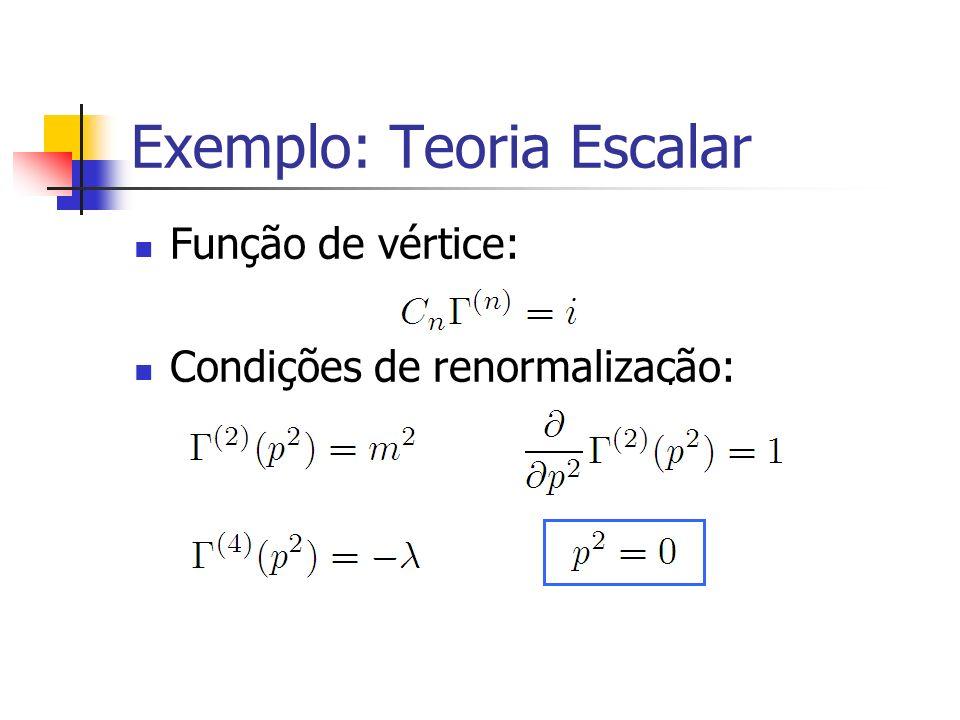 Exemplo: Teoria Escalar Função de vértice: Condições de renormalização: