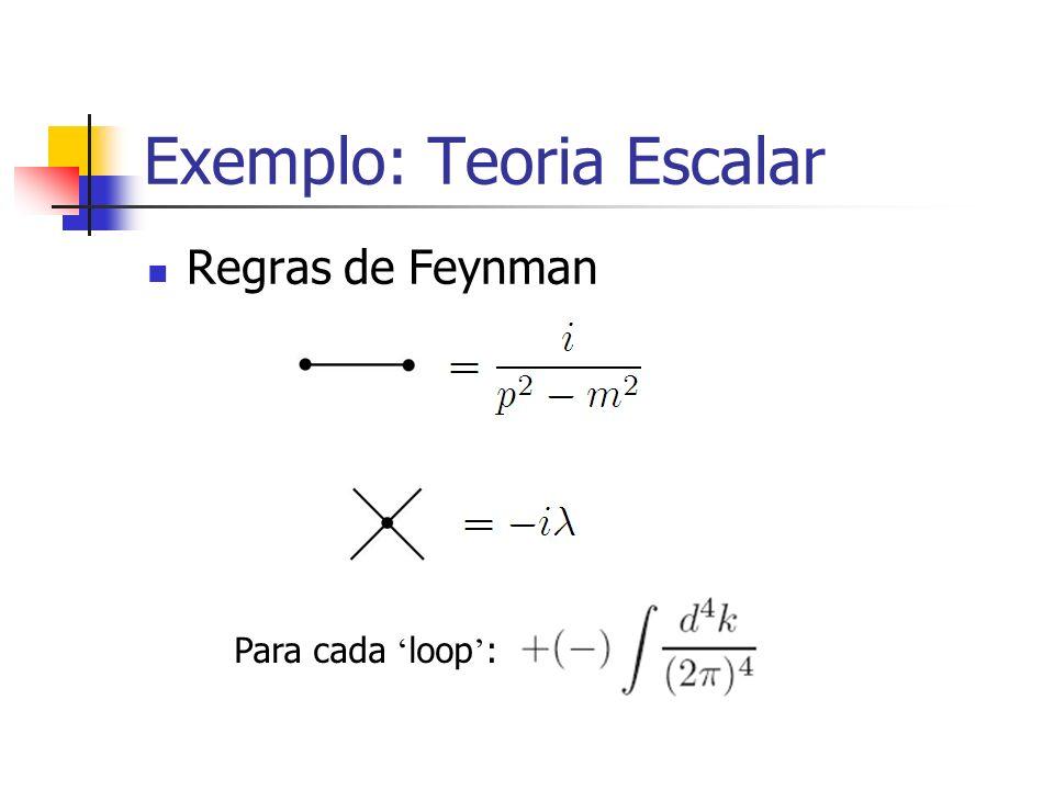 Exemplo: Teoria Escalar Regras de Feynman Para cada loop :
