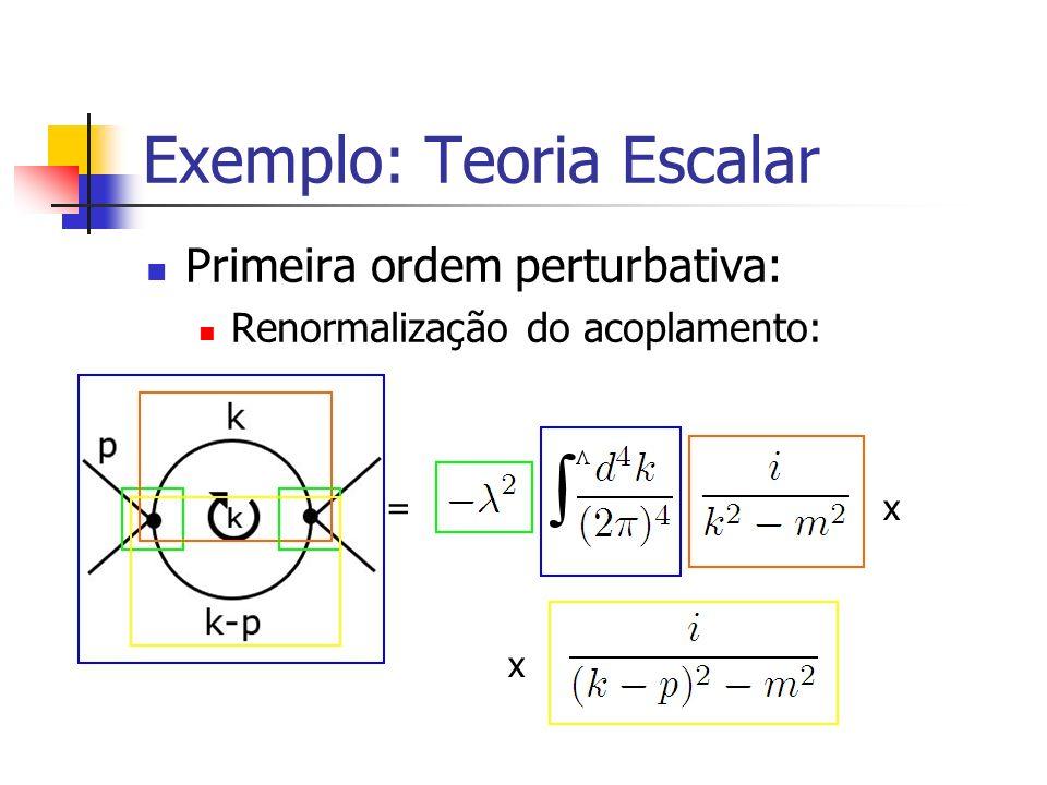 Exemplo: Teoria Escalar Primeira ordem perturbativa: Renormalização do acoplamento: =x x