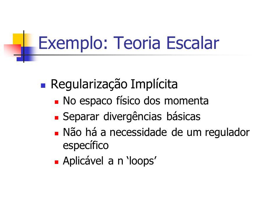 Exemplo: Teoria Escalar Regularização Implícita No espaco físico dos momenta Separar divergências básicas Não há a necessidade de um regulador específ